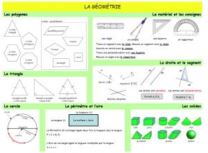 sous-main_geometrie